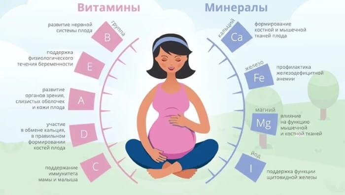luchiye-vitaminy-dlya-beremennikh-3