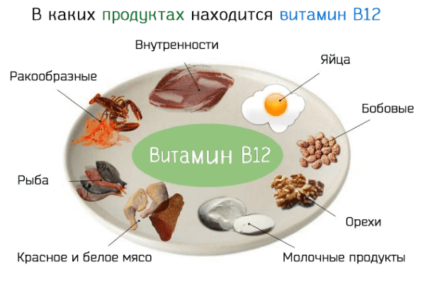 b12-4