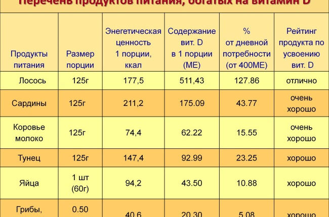 d-dlya-deteyi-3