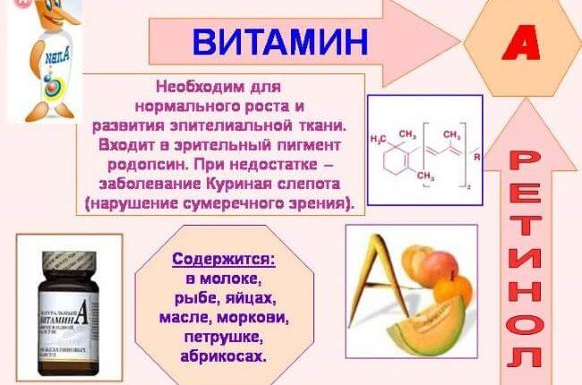 vitamin-a-dlja-detej-3