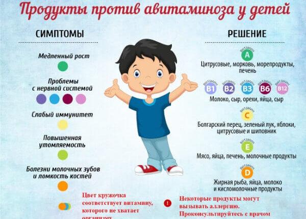 mozhno-detyam-vitaminy-1