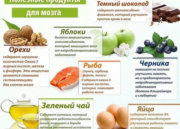 vitaminy_dlya_raboty_mozga_i_pamyati-1