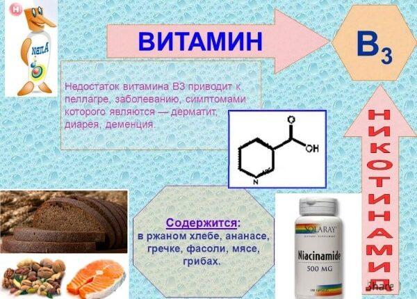 vitamin-b3-3