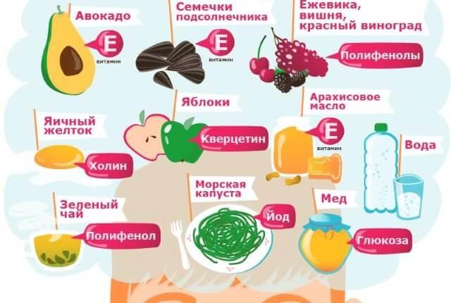 vitaminy-pamyat-detyam-2
