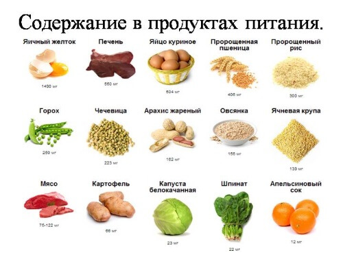 Vitamin-b4-6
