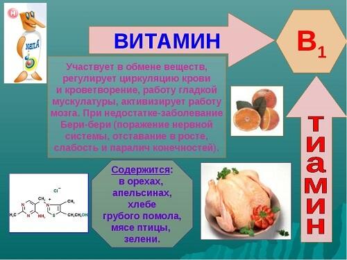 в каких продуктах витамин В1