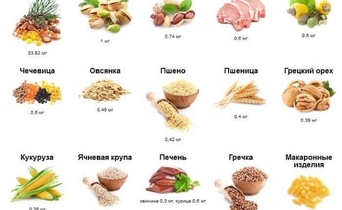 vitamin-b1-produkty-3